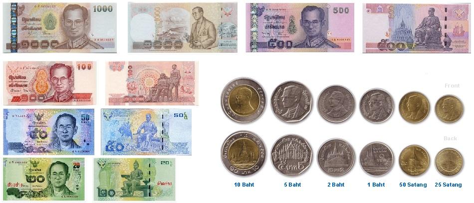 واحد پول تایلند چیست؟